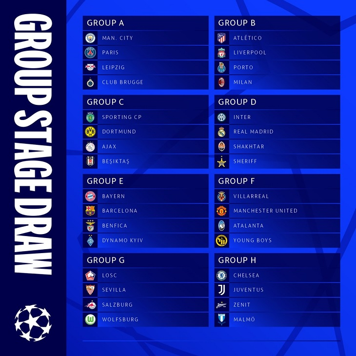 Champion League group stage 1